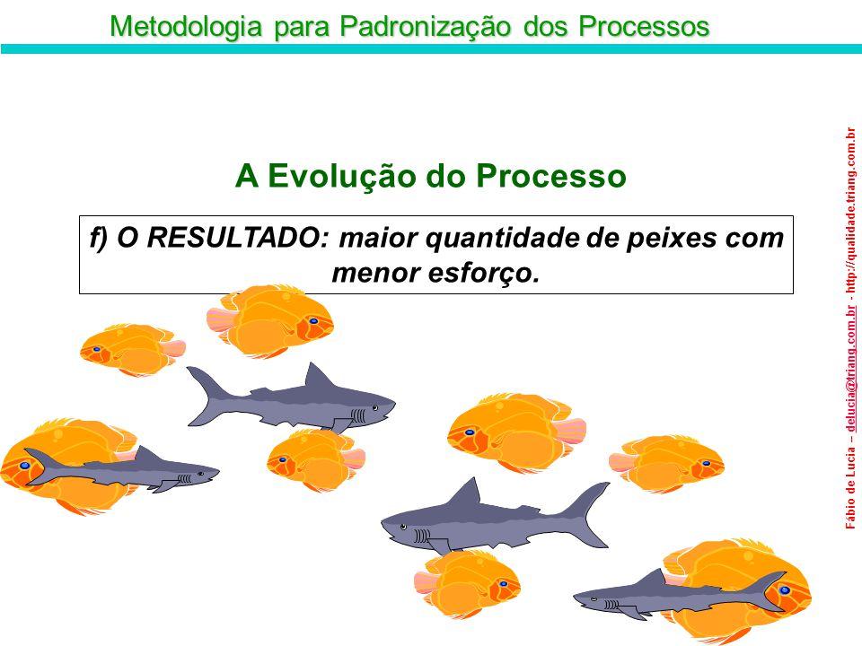 f) O RESULTADO: maior quantidade de peixes com menor esforço.