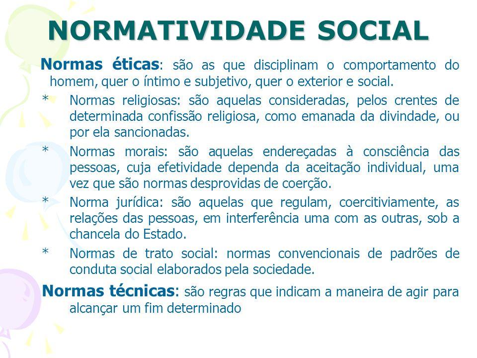 NORMATIVIDADE SOCIAL Normas éticas: são as que disciplinam o comportamento do homem, quer o íntimo e subjetivo, quer o exterior e social.