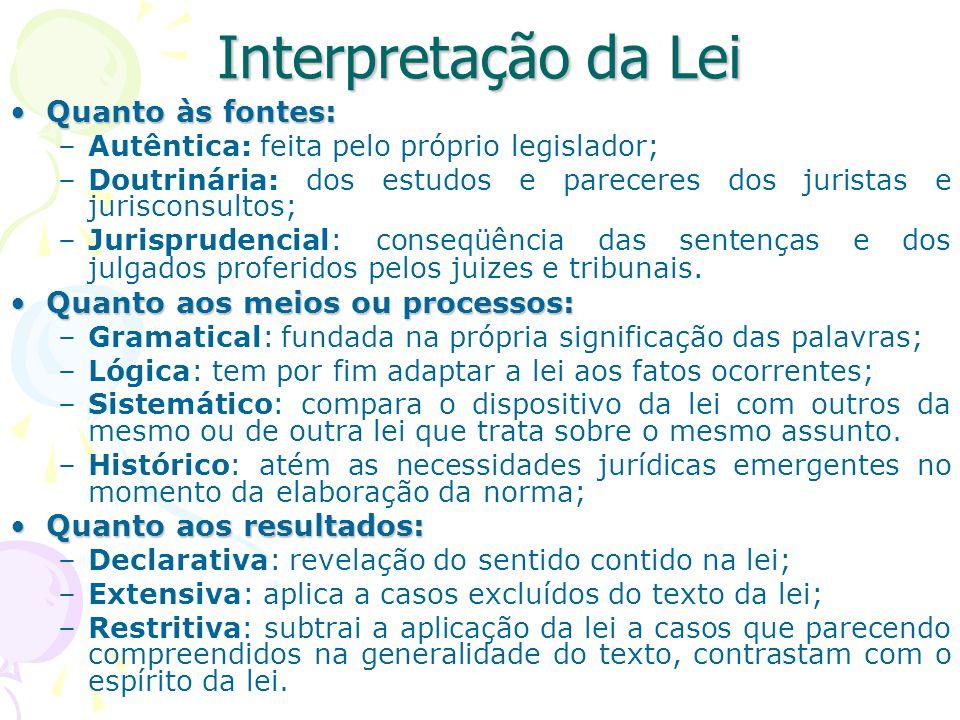 Interpretação da Lei Quanto às fontes: Quanto aos meios ou processos: