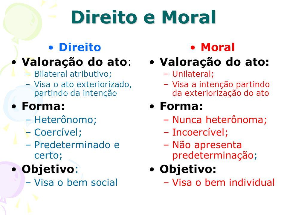 Direito e Moral Direito Valoração do ato: Forma: Objetivo: Moral