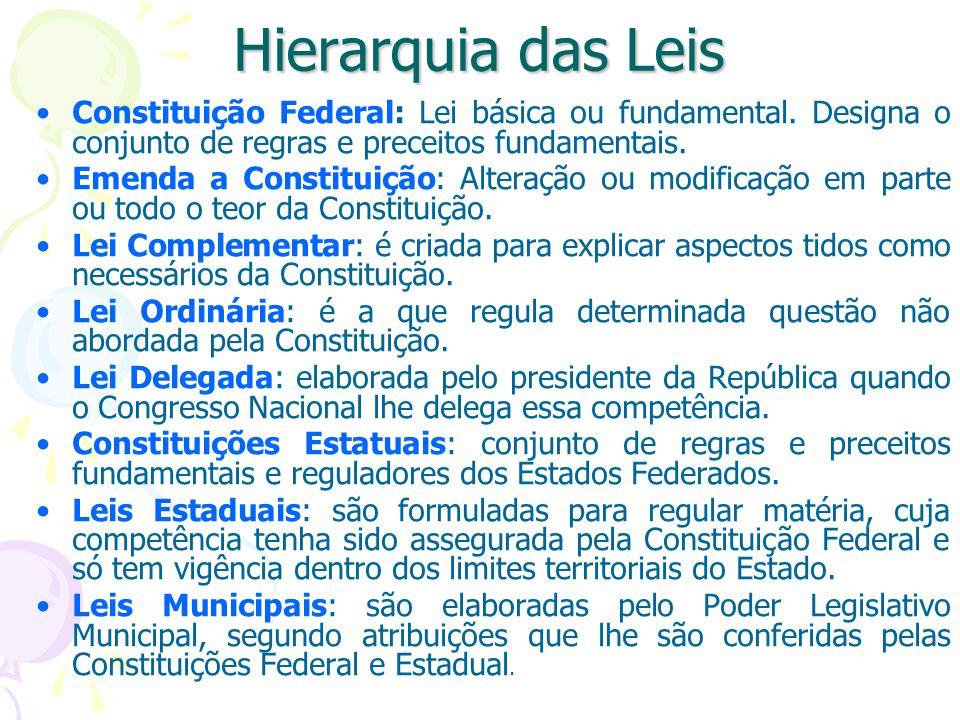 Hierarquia das Leis Constituição Federal: Lei básica ou fundamental. Designa o conjunto de regras e preceitos fundamentais.