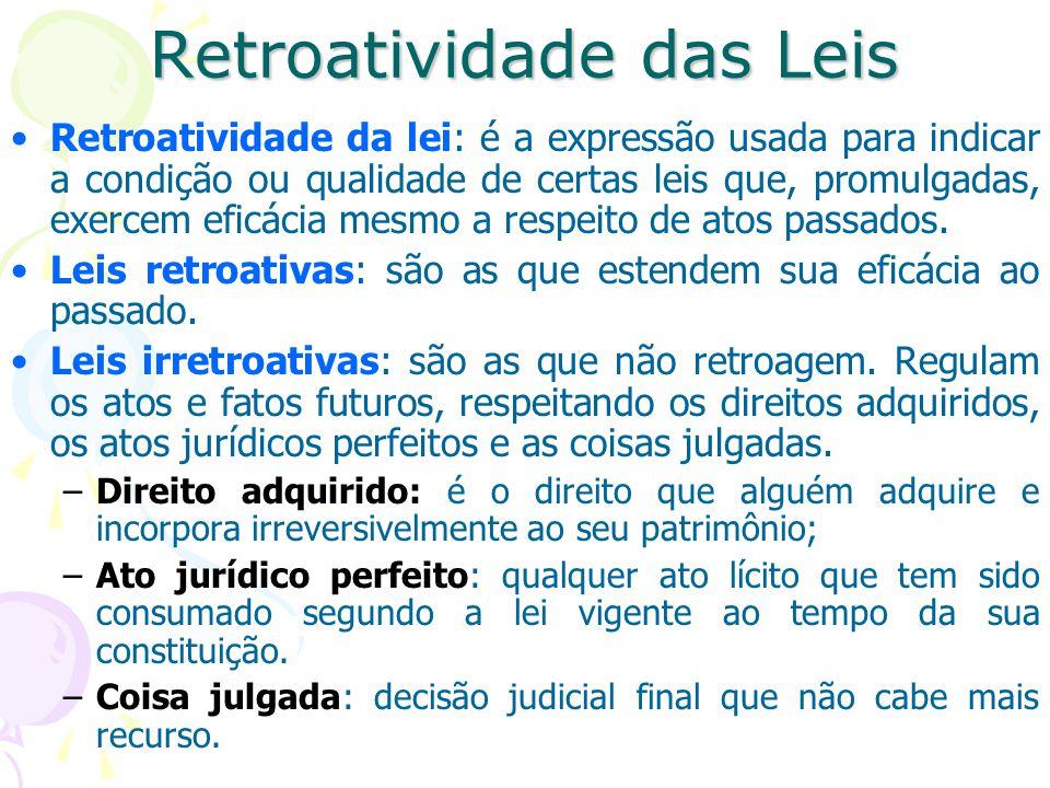 Retroatividade das Leis
