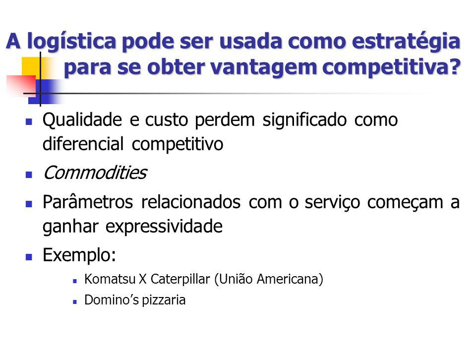 A logística pode ser usada como estratégia para se obter vantagem competitiva