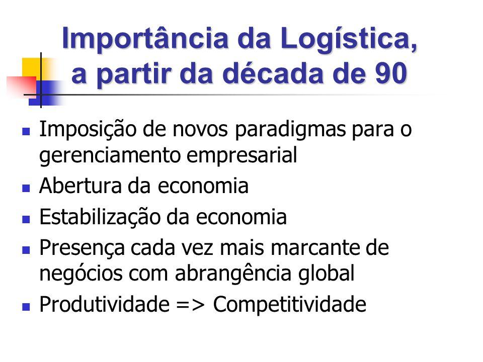 Importância da Logística, a partir da década de 90