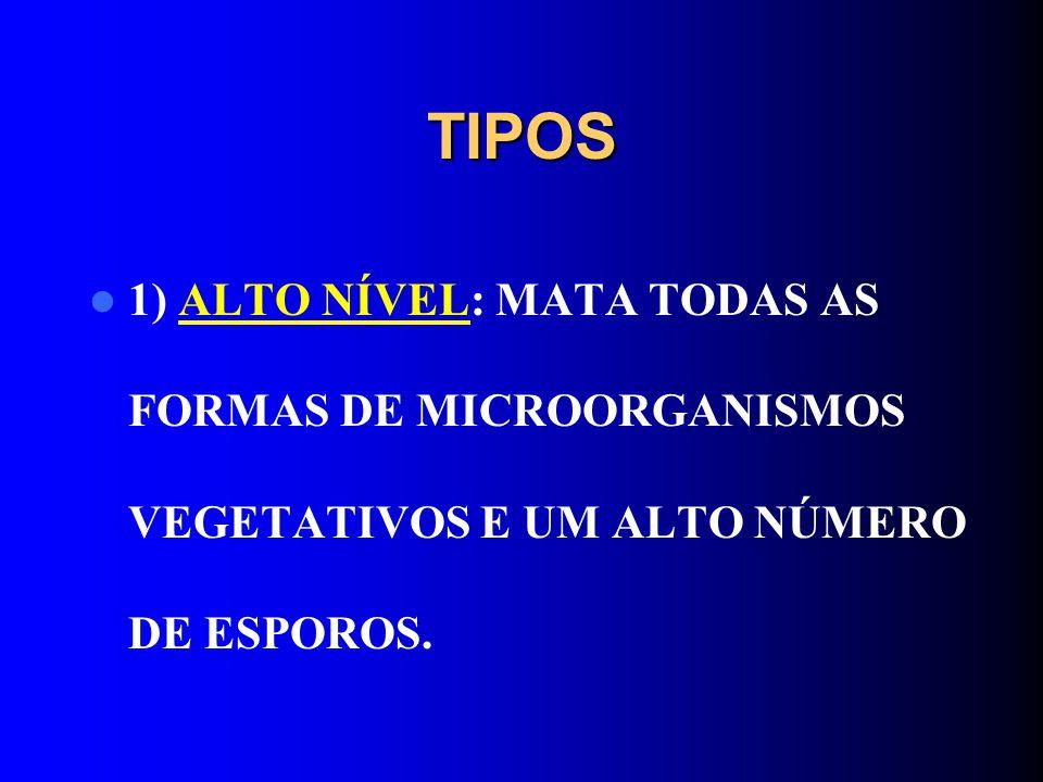 TIPOS 1) ALTO NÍVEL: MATA TODAS AS FORMAS DE MICROORGANISMOS VEGETATIVOS E UM ALTO NÚMERO DE ESPOROS.