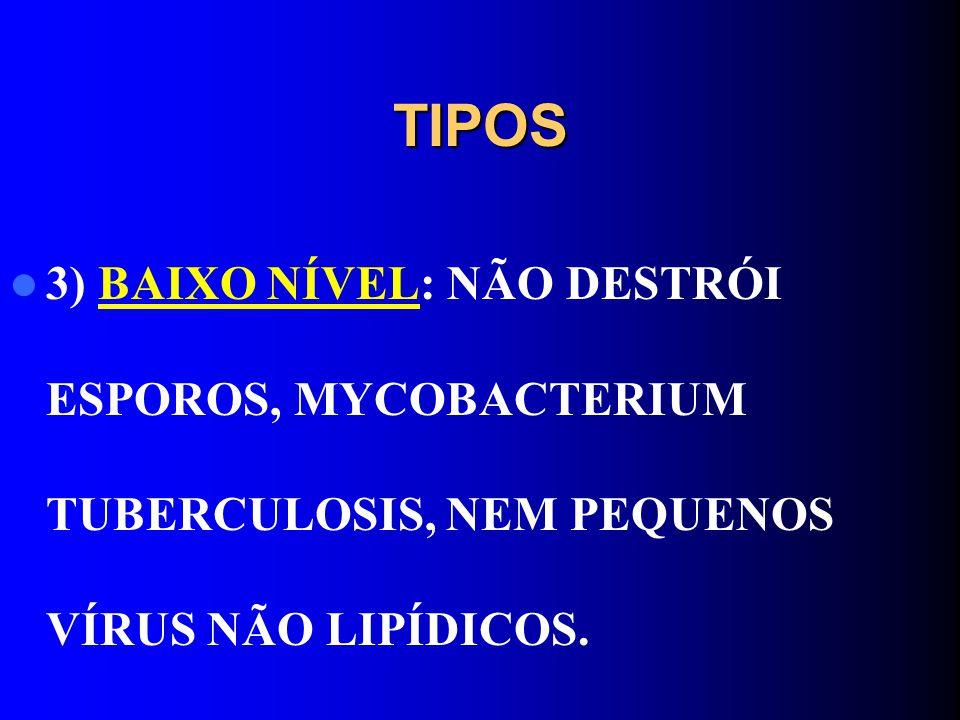 TIPOS 3) BAIXO NÍVEL: NÃO DESTRÓI ESPOROS, MYCOBACTERIUM TUBERCULOSIS, NEM PEQUENOS VÍRUS NÃO LIPÍDICOS.