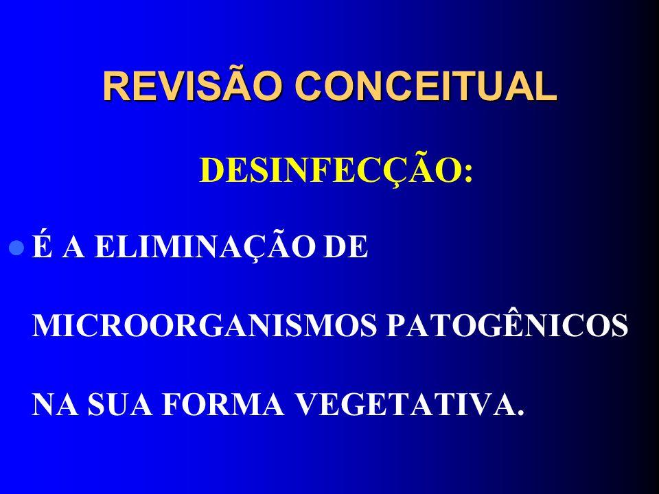 REVISÃO CONCEITUAL DESINFECÇÃO: É A ELIMINAÇÃO DE MICROORGANISMOS PATOGÊNICOS NA SUA FORMA VEGETATIVA.
