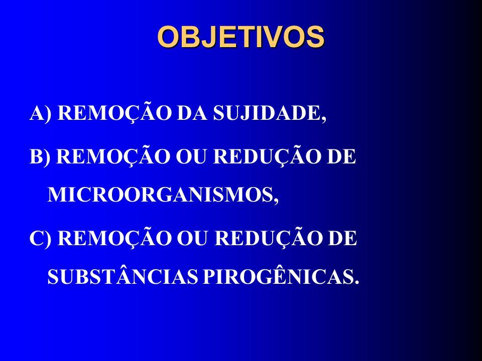 OBJETIVOS A) REMOÇÃO DA SUJIDADE,