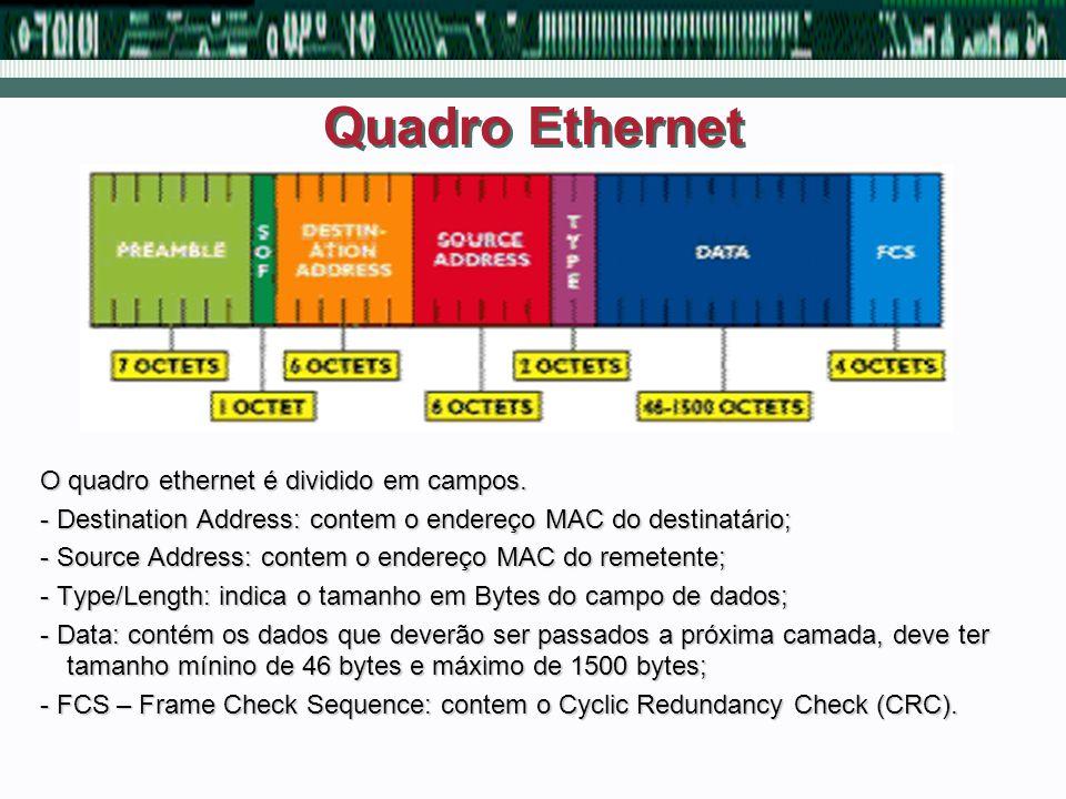 Quadro Ethernet O quadro ethernet é dividido em campos.