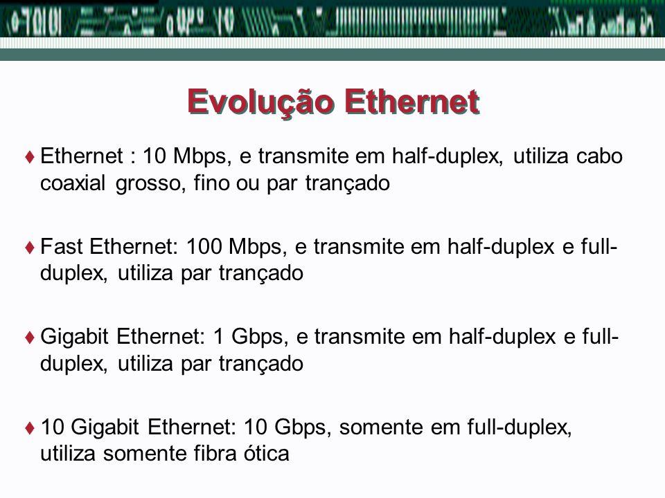 Evolução Ethernet Ethernet : 10 Mbps, e transmite em half-duplex, utiliza cabo coaxial grosso, fino ou par trançado.