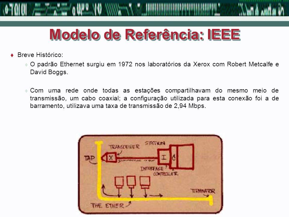 Modelo de Referência: IEEE