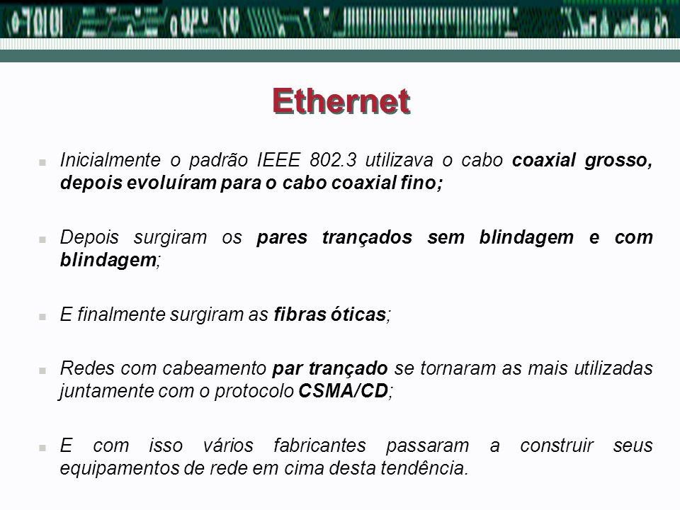 Ethernet Inicialmente o padrão IEEE 802.3 utilizava o cabo coaxial grosso, depois evoluíram para o cabo coaxial fino;