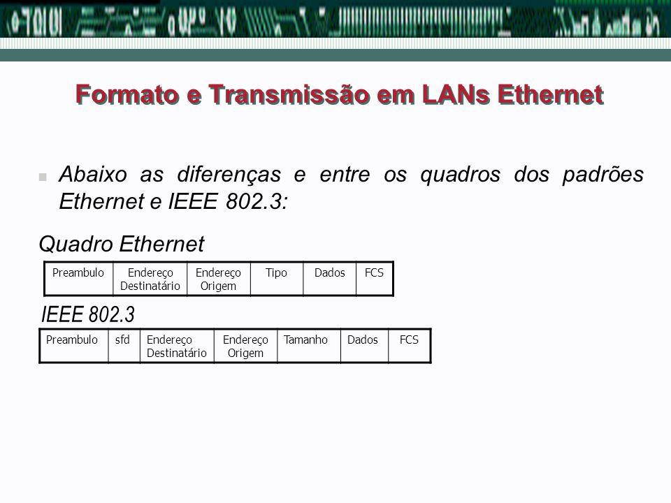 Formato e Transmissão em LANs Ethernet