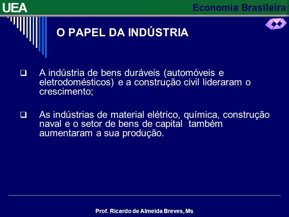 O PAPEL DA INDÚSTRIA A indústria de bens duráveis (automóveis e eletrodomésticos) e a construção civil lideraram o crescimento;