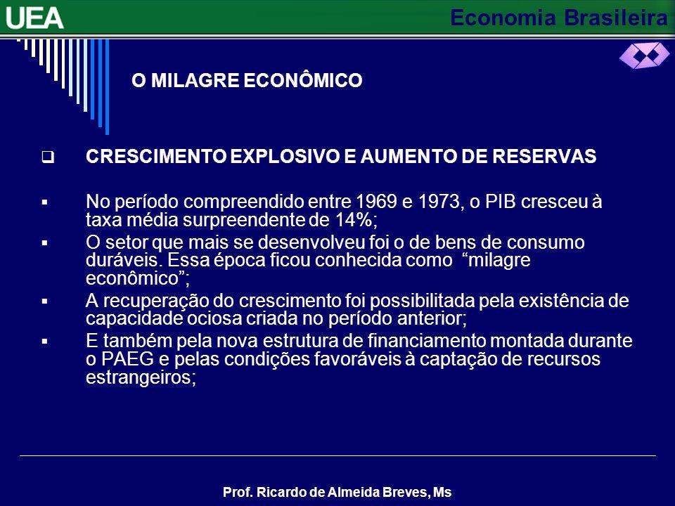 O MILAGRE ECONÔMICO CRESCIMENTO EXPLOSIVO E AUMENTO DE RESERVAS.