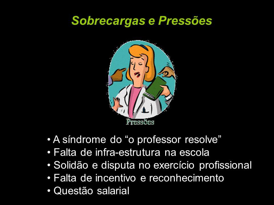 Sobrecargas e Pressões