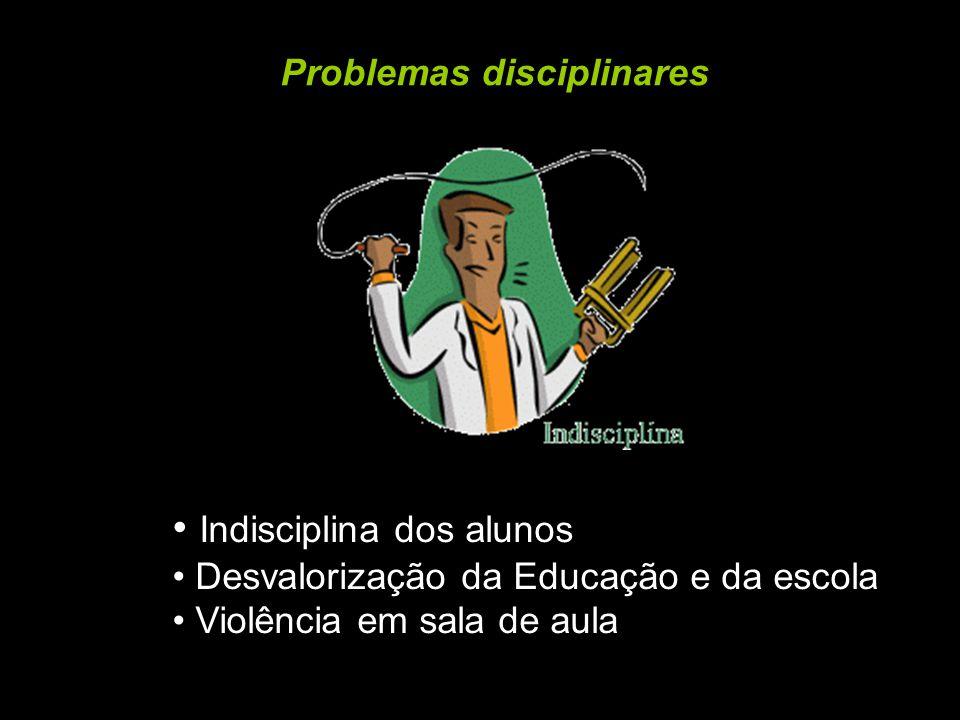Problemas disciplinares