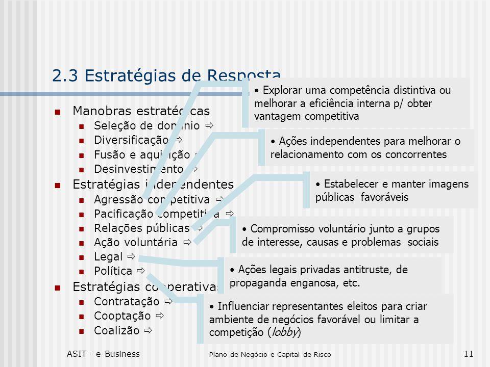 2.3 Estratégias de Resposta
