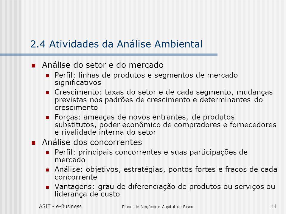 2.4 Atividades da Análise Ambiental