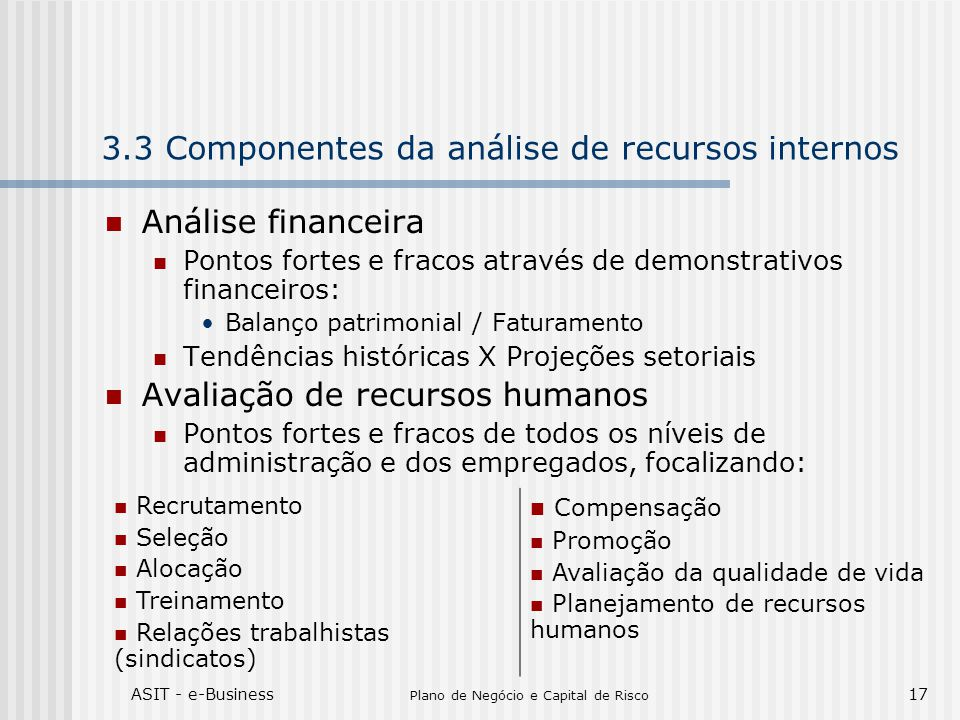 3.3 Componentes da análise de recursos internos