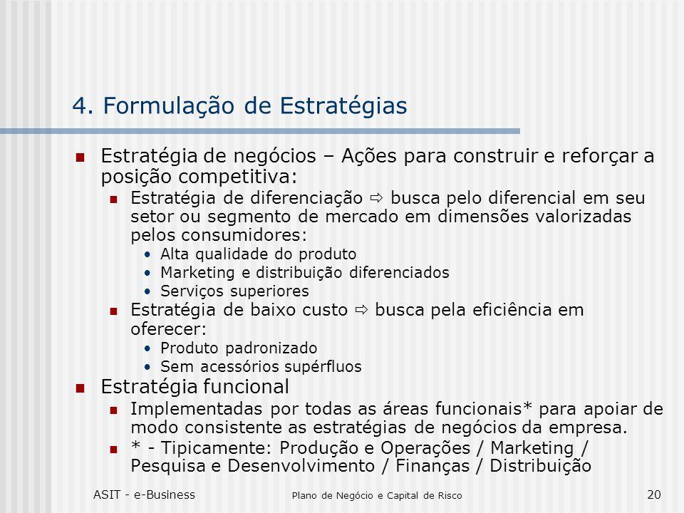 4. Formulação de Estratégias