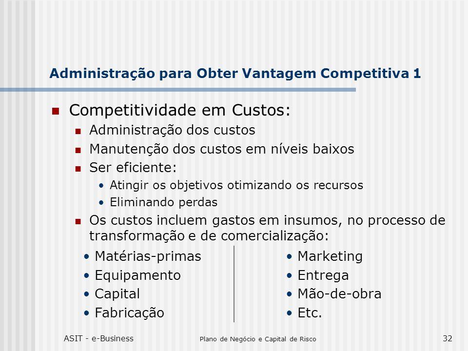 Administração para Obter Vantagem Competitiva 1