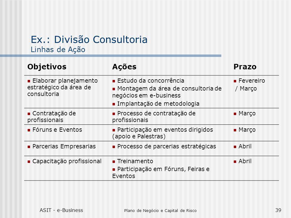 Ex.: Divisão Consultoria Linhas de Ação