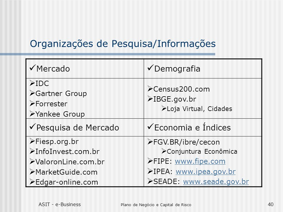 Organizações de Pesquisa/Informações