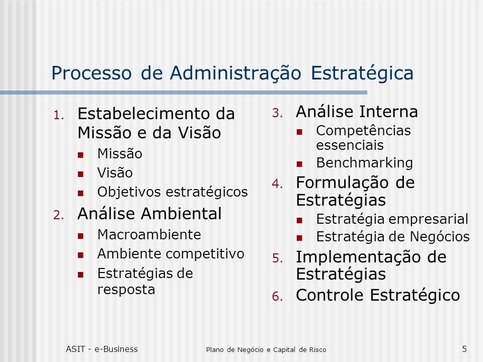 Processo de Administração Estratégica