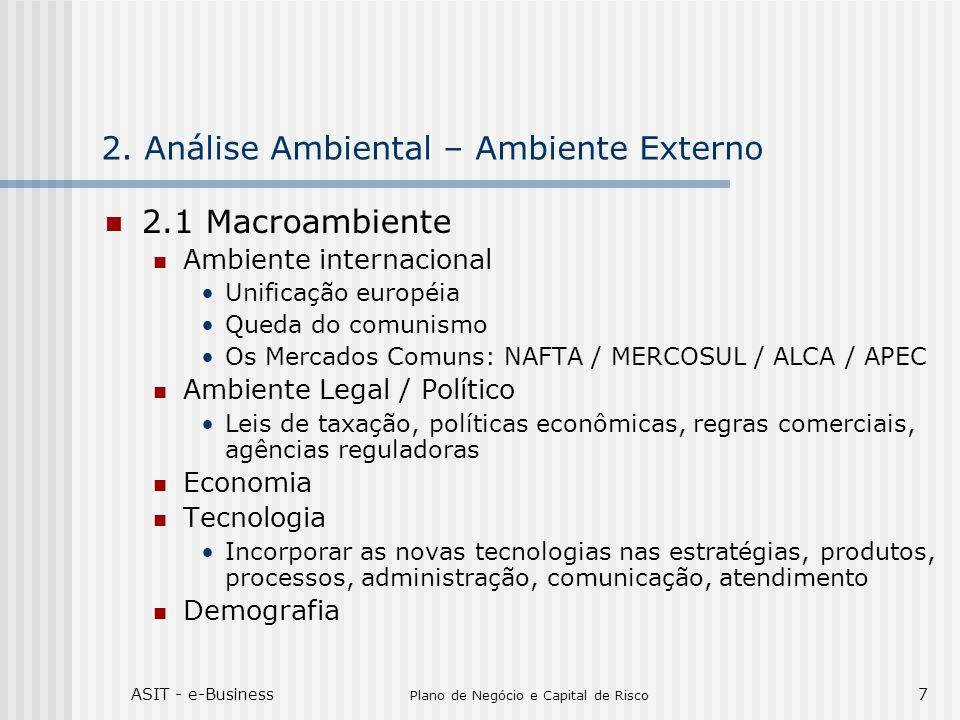 2. Análise Ambiental – Ambiente Externo