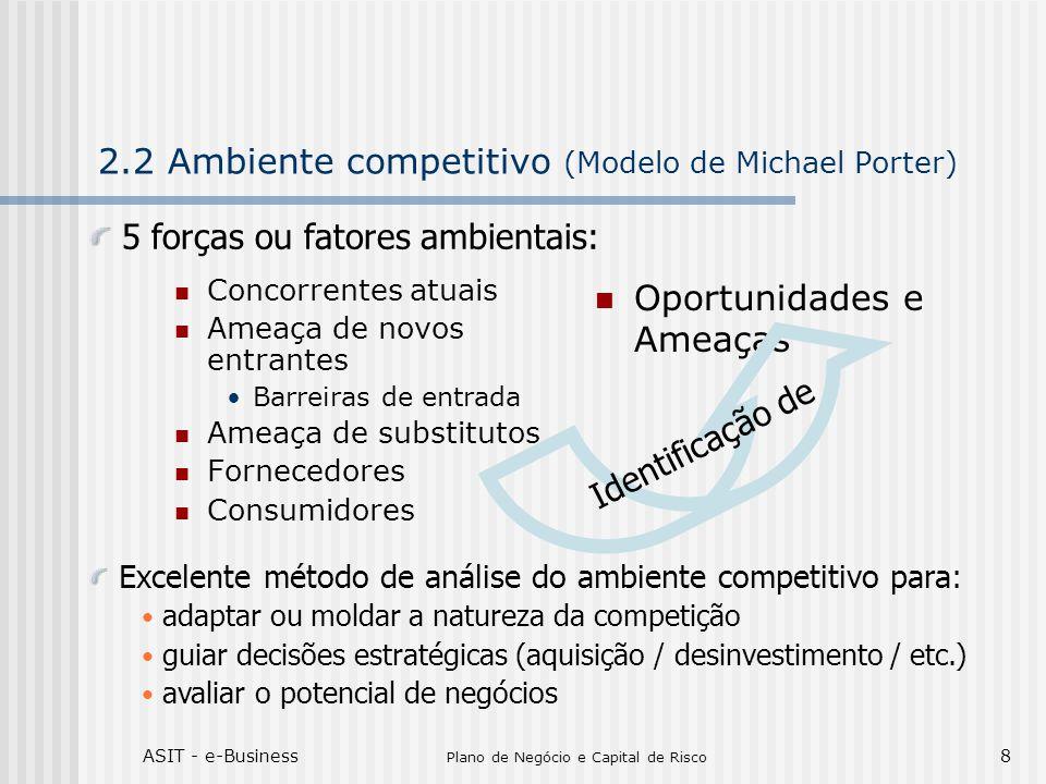 2.2 Ambiente competitivo (Modelo de Michael Porter)