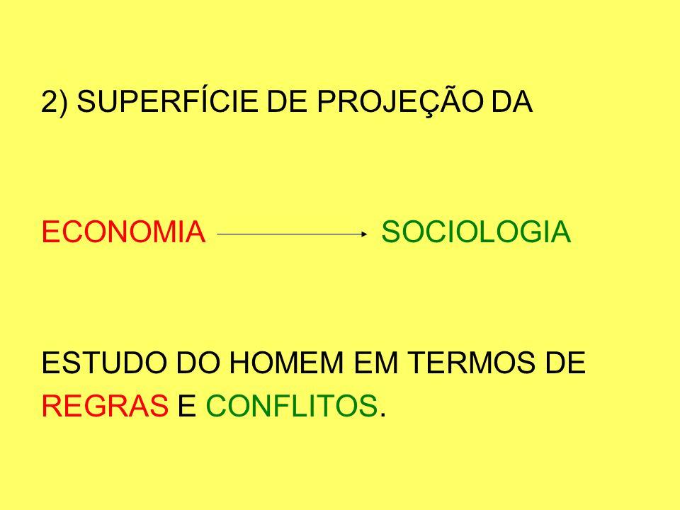 2) SUPERFÍCIE DE PROJEÇÃO DA