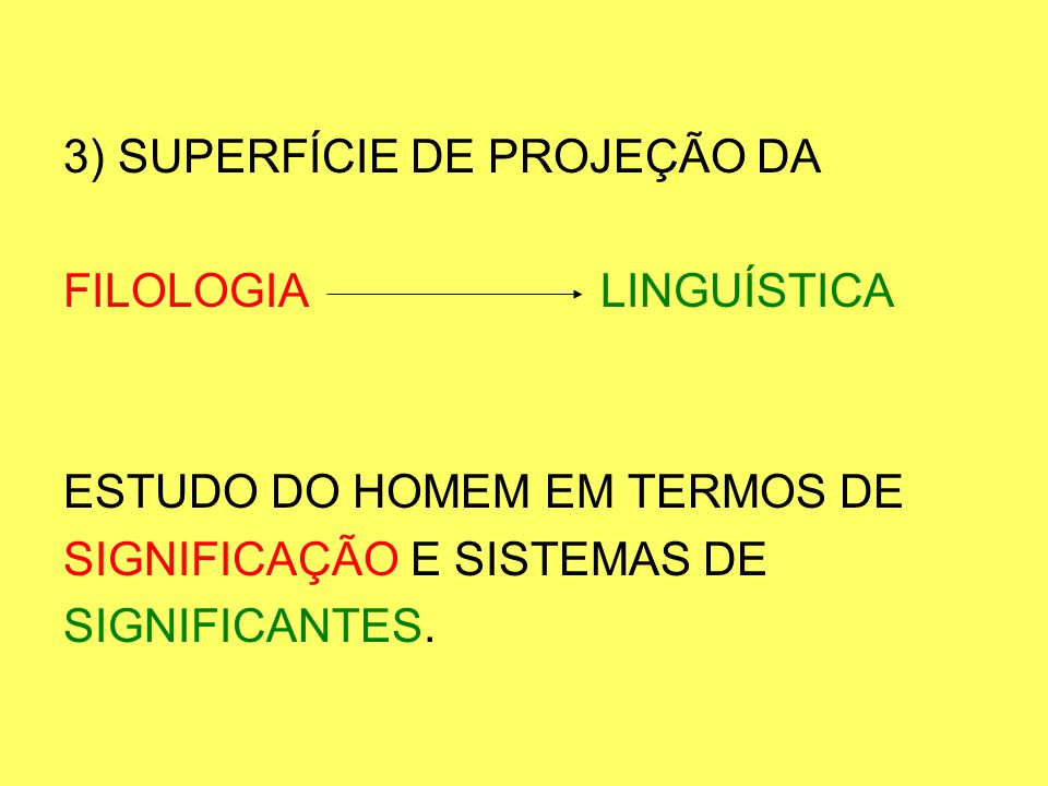 3) SUPERFÍCIE DE PROJEÇÃO DA
