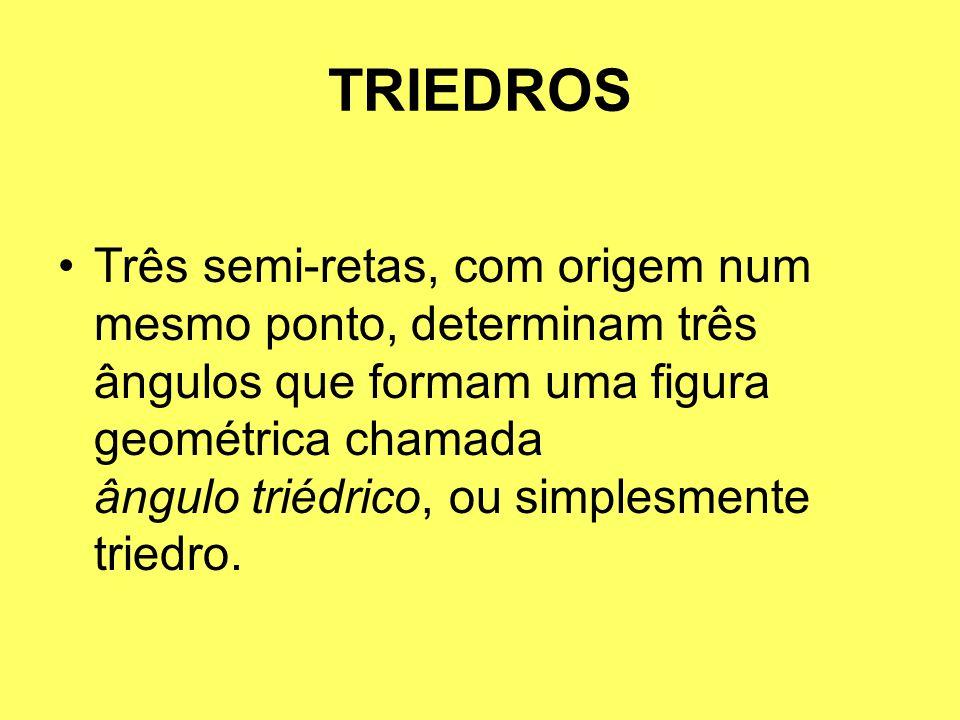 TRIEDROS
