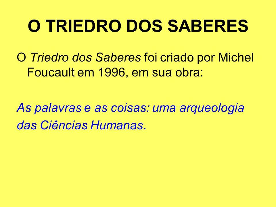 O TRIEDRO DOS SABERES O Triedro dos Saberes foi criado por Michel Foucault em 1996, em sua obra: As palavras e as coisas: uma arqueologia.