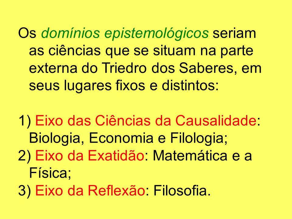 Os domínios epistemológicos seriam as ciências que se situam na parte externa do Triedro dos Saberes, em seus lugares fixos e distintos: