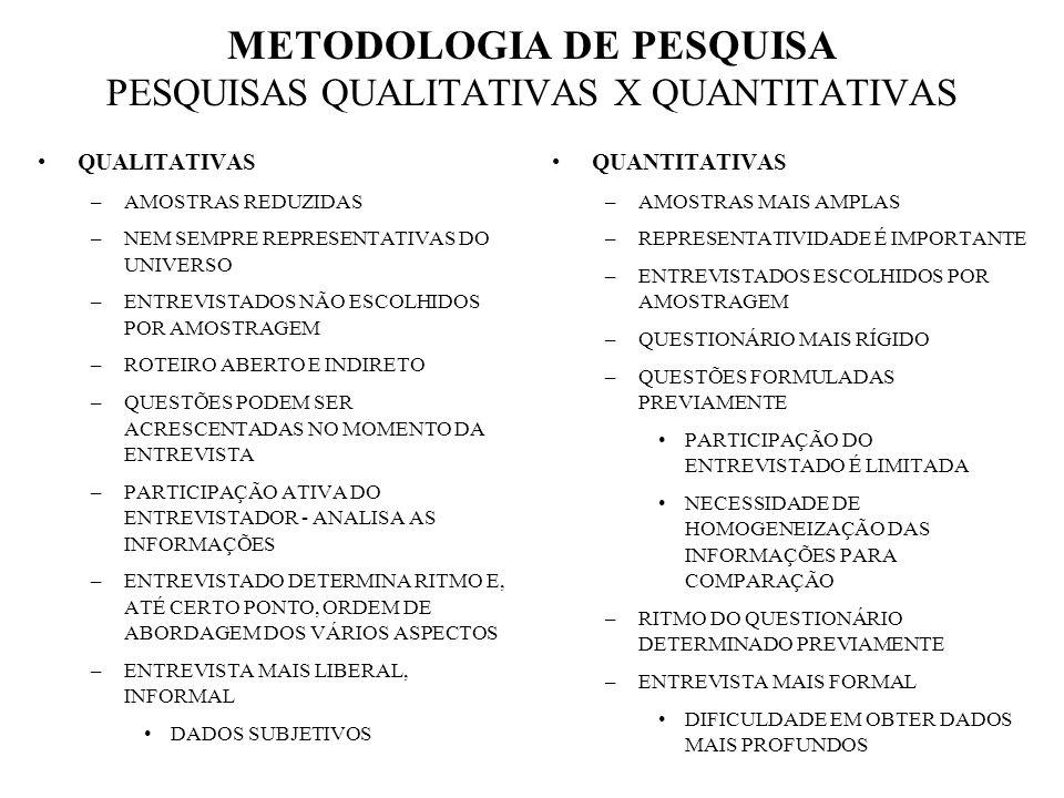 METODOLOGIA DE PESQUISA PESQUISAS QUALITATIVAS X QUANTITATIVAS
