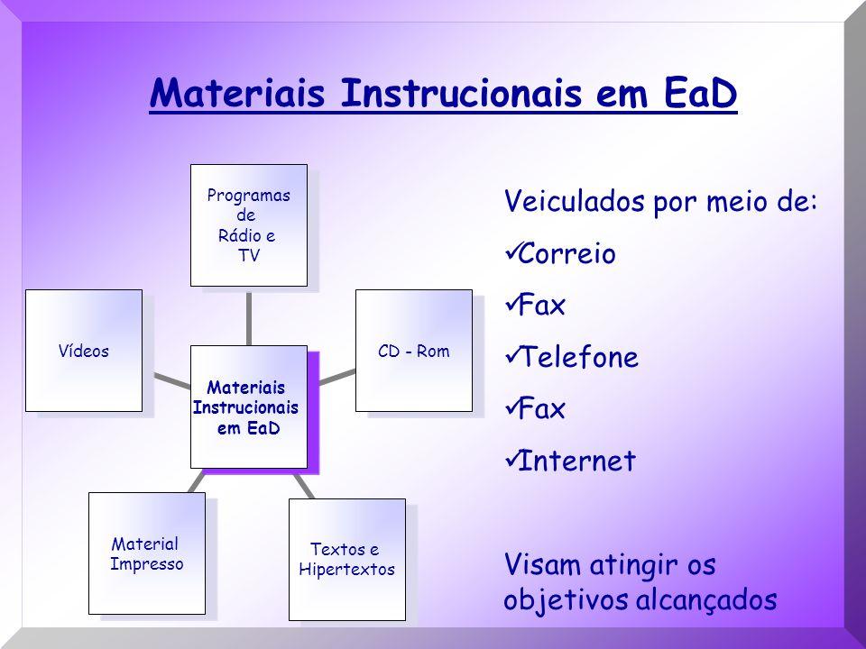 Materiais Instrucionais em EaD