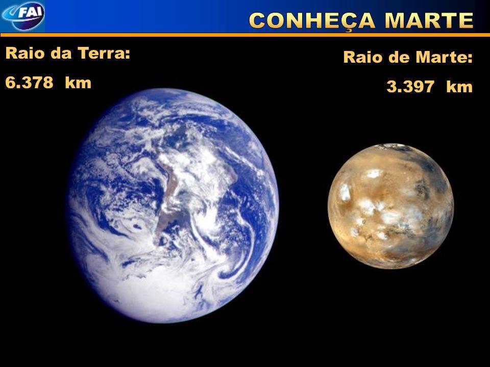 CONHEÇA MARTE Raio da Terra: 6.378 km Raio de Marte: 3.397 km