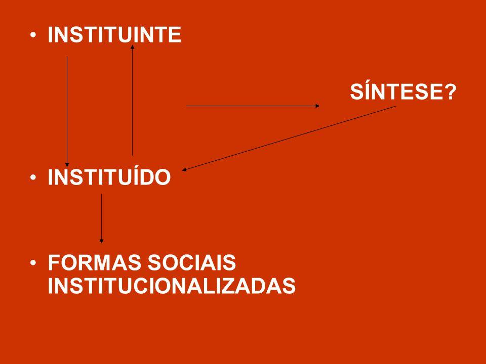 INSTITUINTE SÍNTESE INSTITUÍDO FORMAS SOCIAIS INSTITUCIONALIZADAS