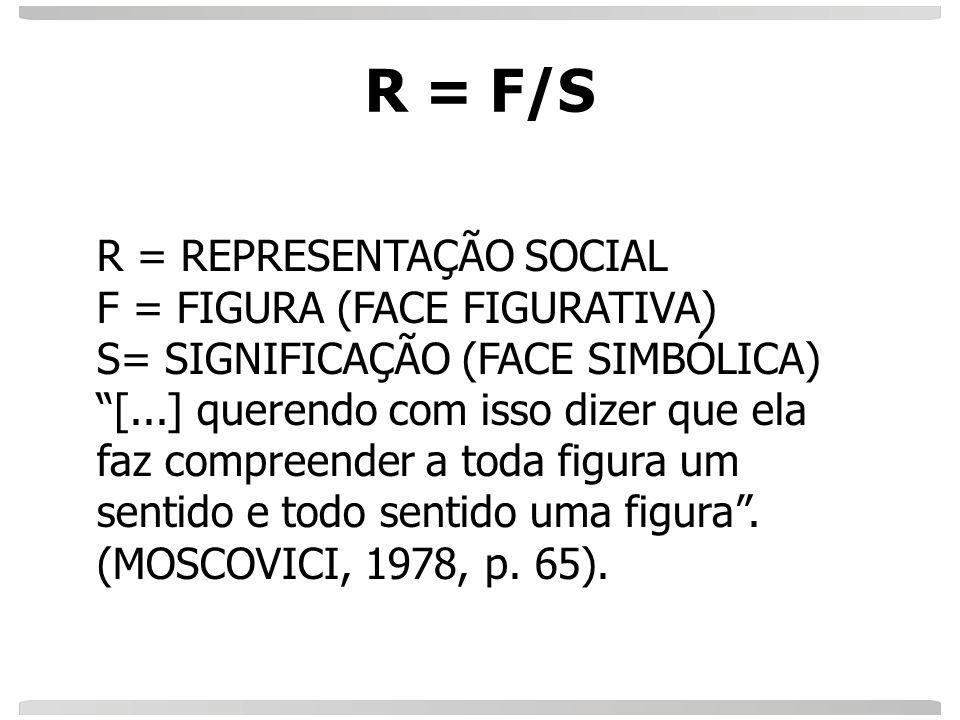 R = F/S R = REPRESENTAÇÃO SOCIAL F = FIGURA (FACE FIGURATIVA)