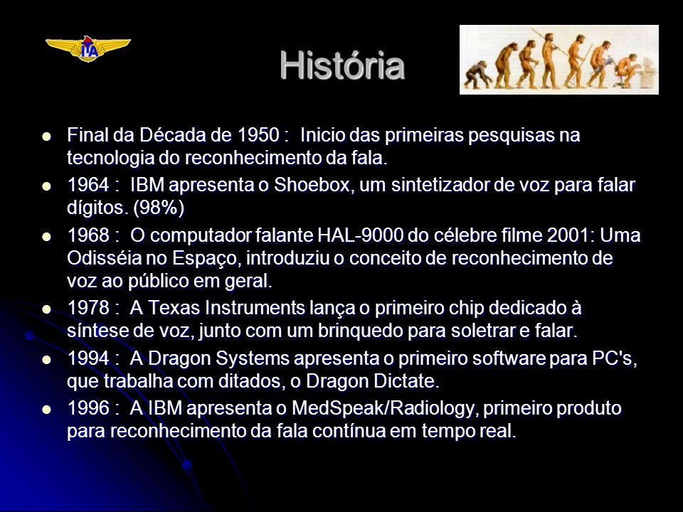 História Final da Década de 1950 : Inicio das primeiras pesquisas na tecnologia do reconhecimento da fala.