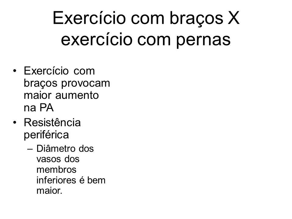Exercício com braços X exercício com pernas