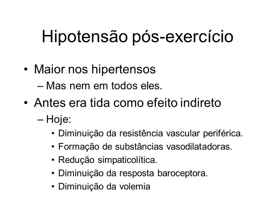 Hipotensão pós-exercício