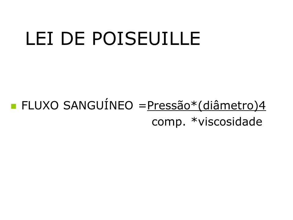 LEI DE POISEUILLE FLUXO SANGUÍNEO =Pressão*(diâmetro)4