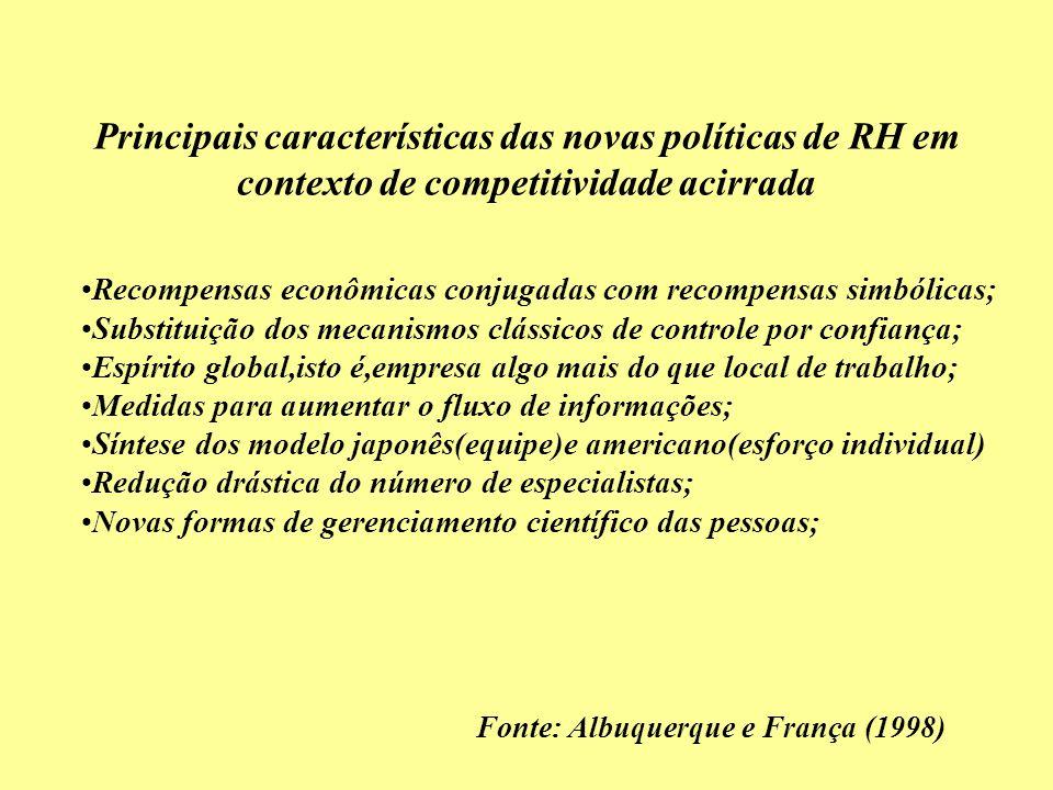 Principais características das novas políticas de RH em contexto de competitividade acirrada