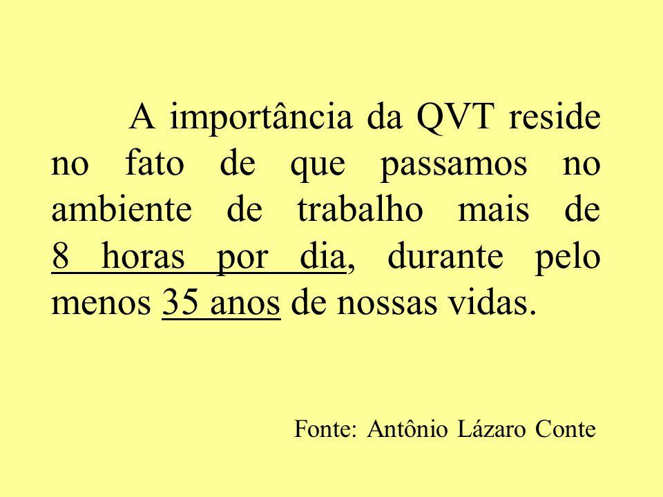 Fonte: Antônio Lázaro Conte
