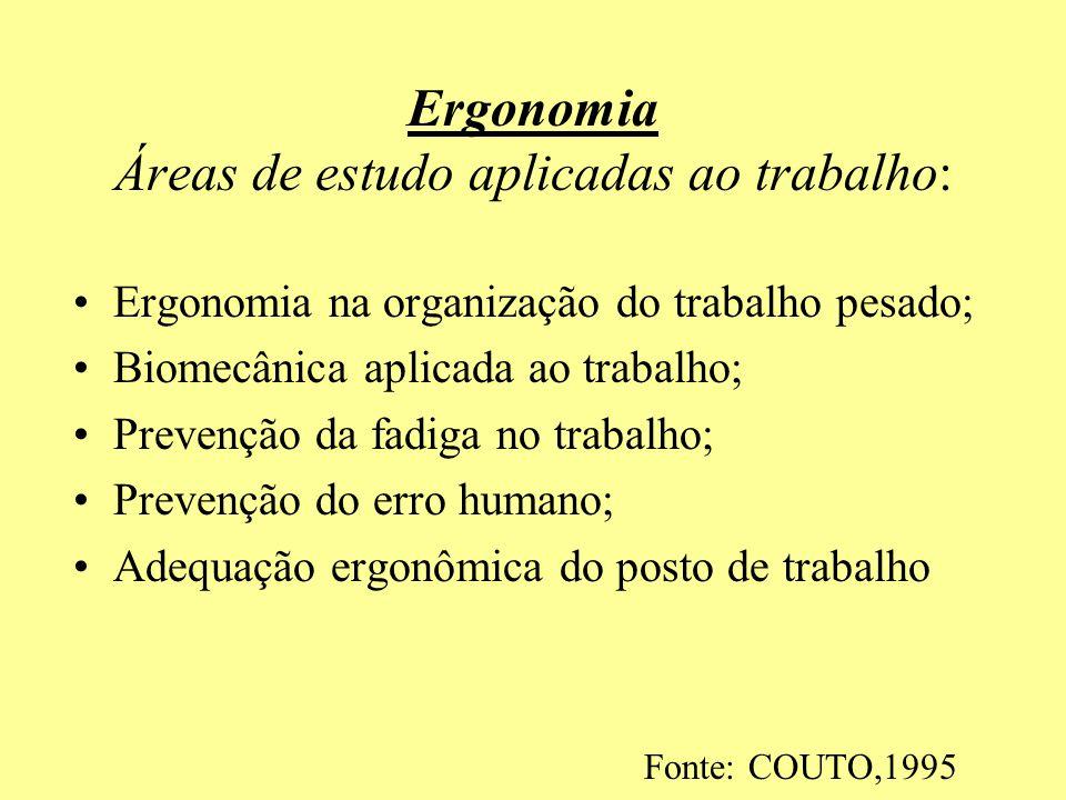 Ergonomia Áreas de estudo aplicadas ao trabalho: