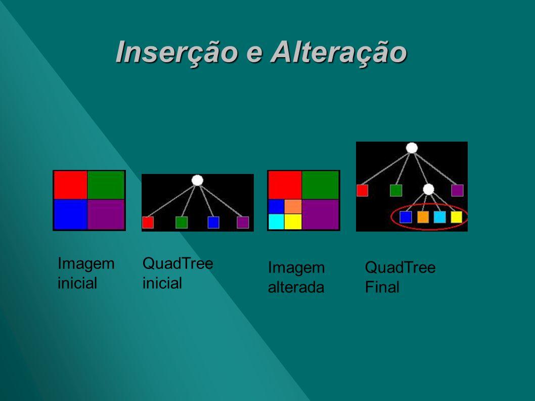Inserção e Alteração Imagem inicial QuadTree inicial Imagem alterada