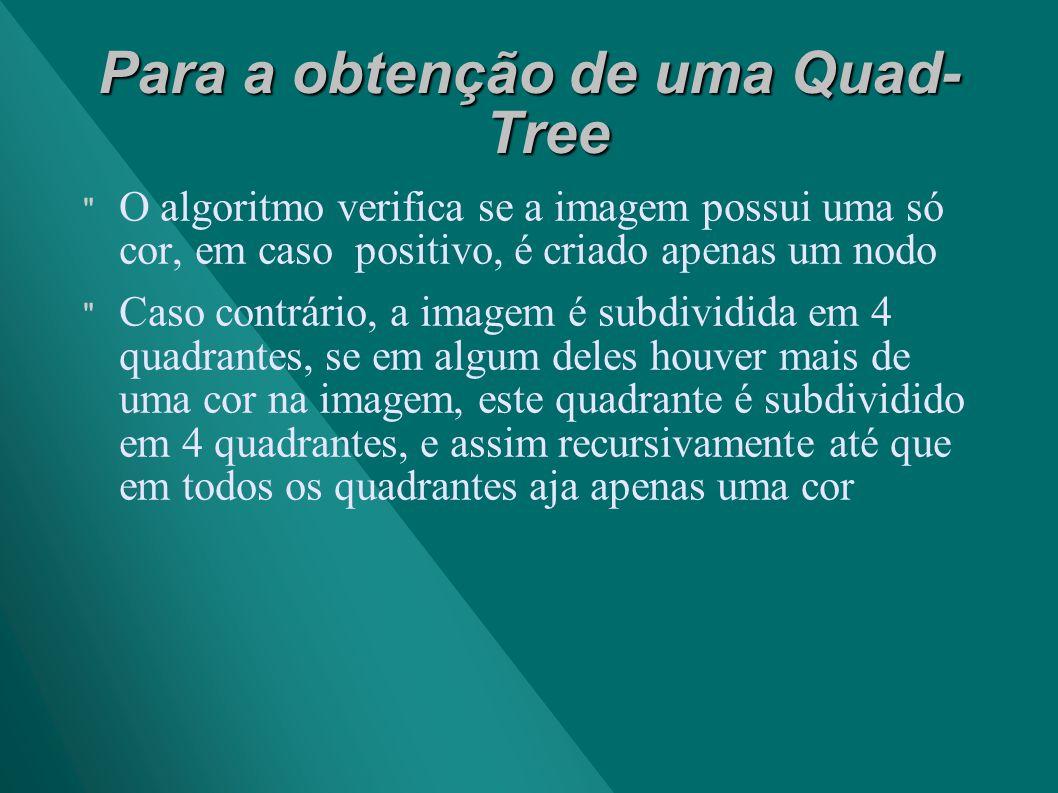 Para a obtenção de uma Quad-Tree